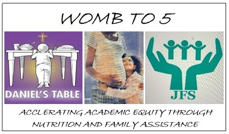 Womb to 5: A New Collaborative Initiative to Accelerate Academic Equity Through Nutrition & Family Assistance!